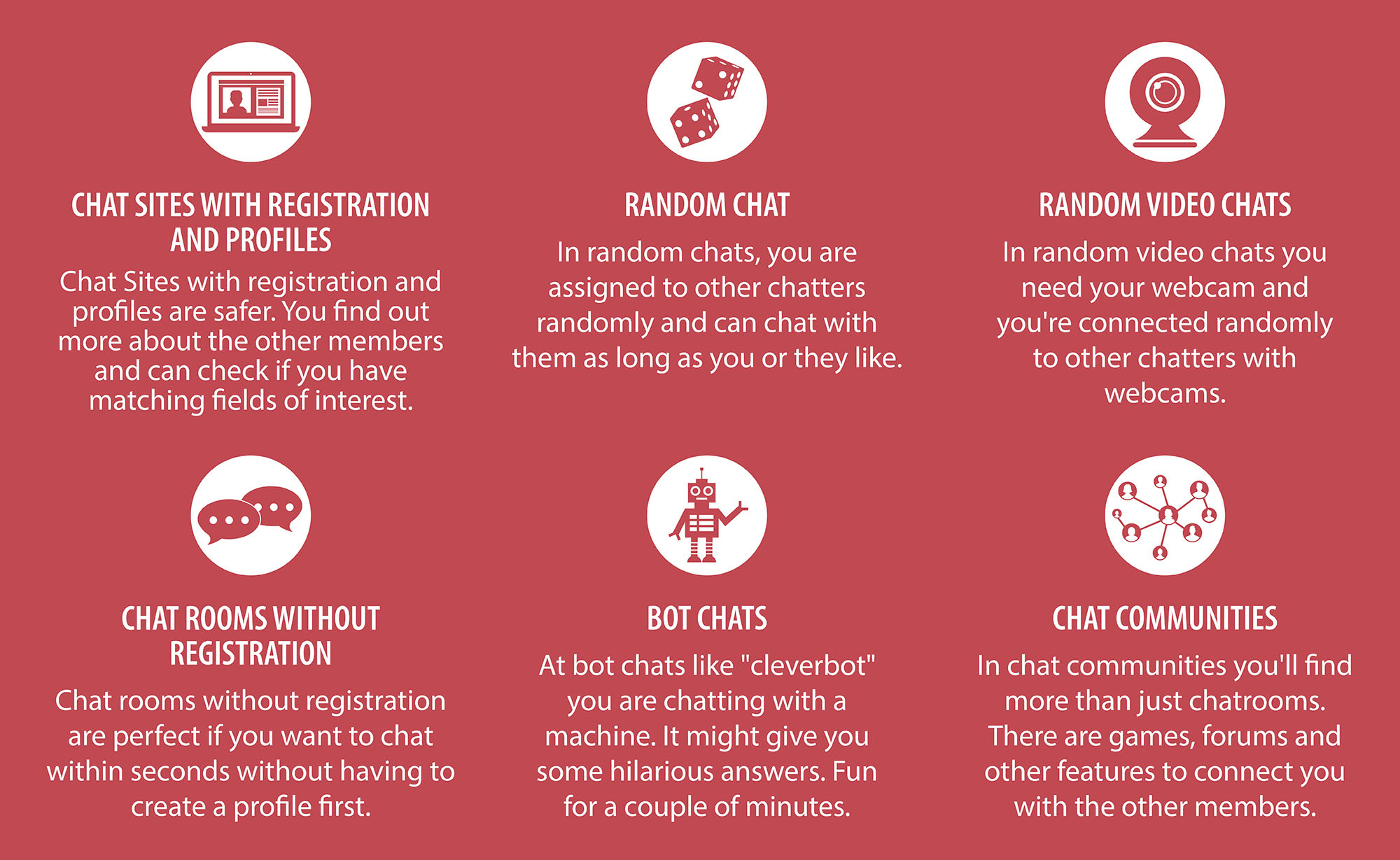 Chat Graphic English