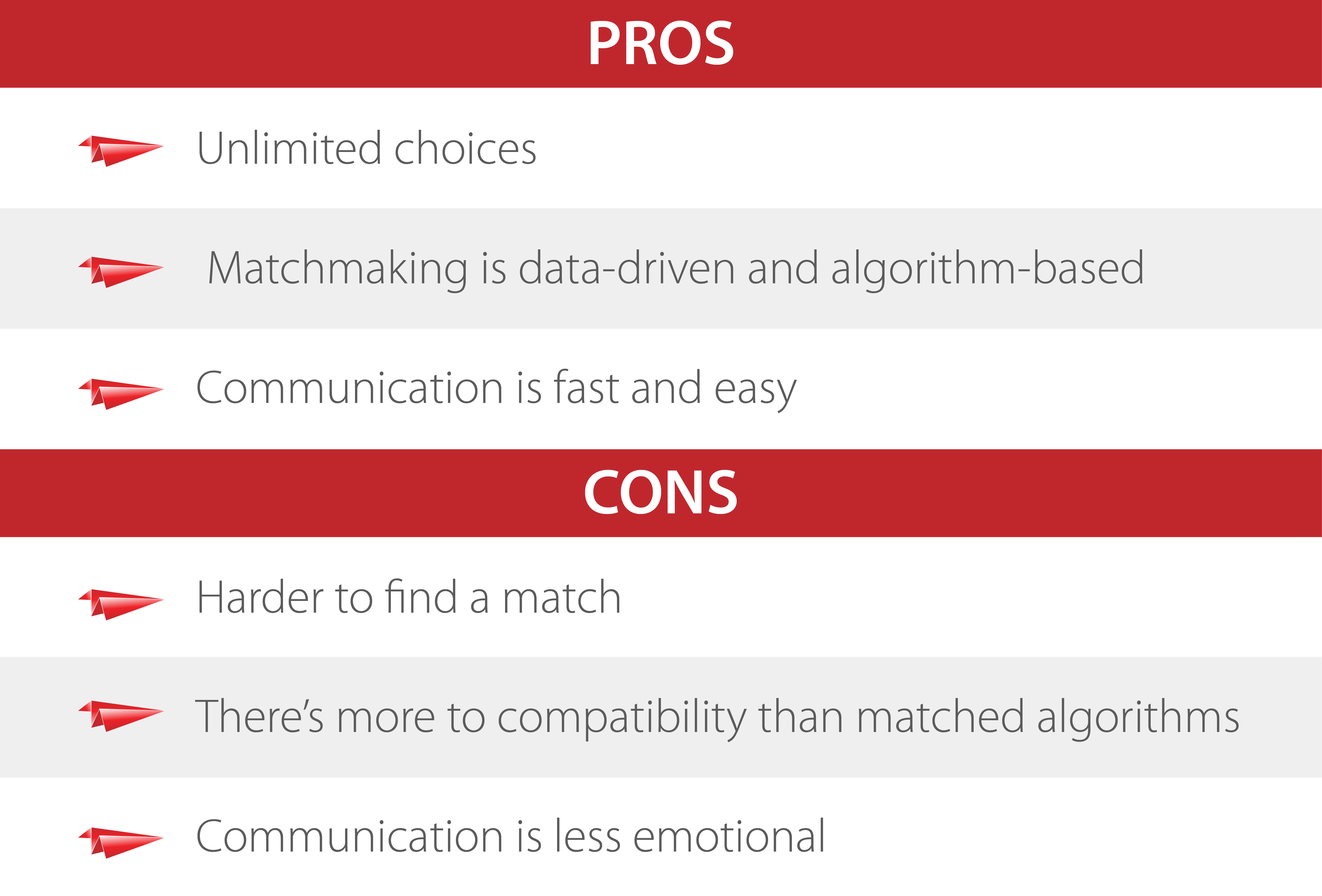 Latin Dating Pros and Cons