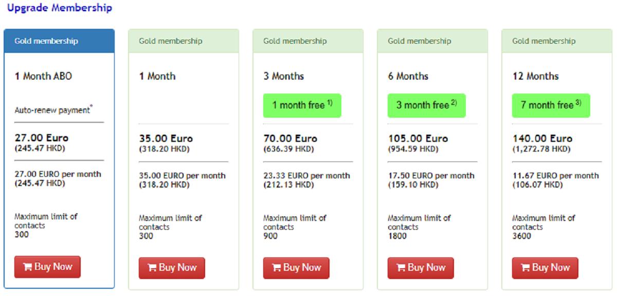 ThaiKisses HK Prices