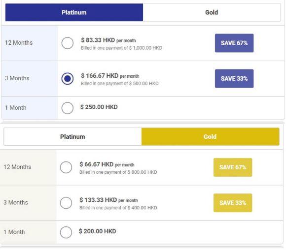 AussieCupid Pricing