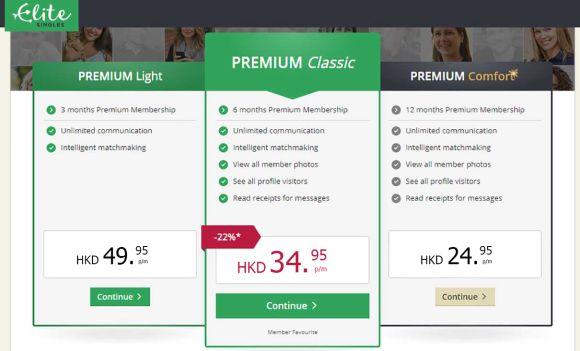 Elite Singles HK Price