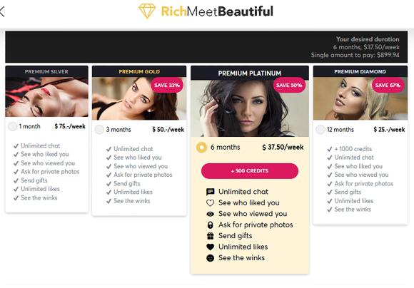 RichMeetBeautiful HK Price