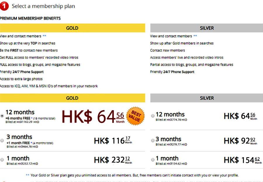 Alt.com HK Price