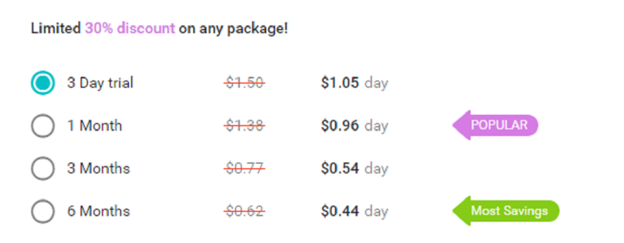 buddygays price