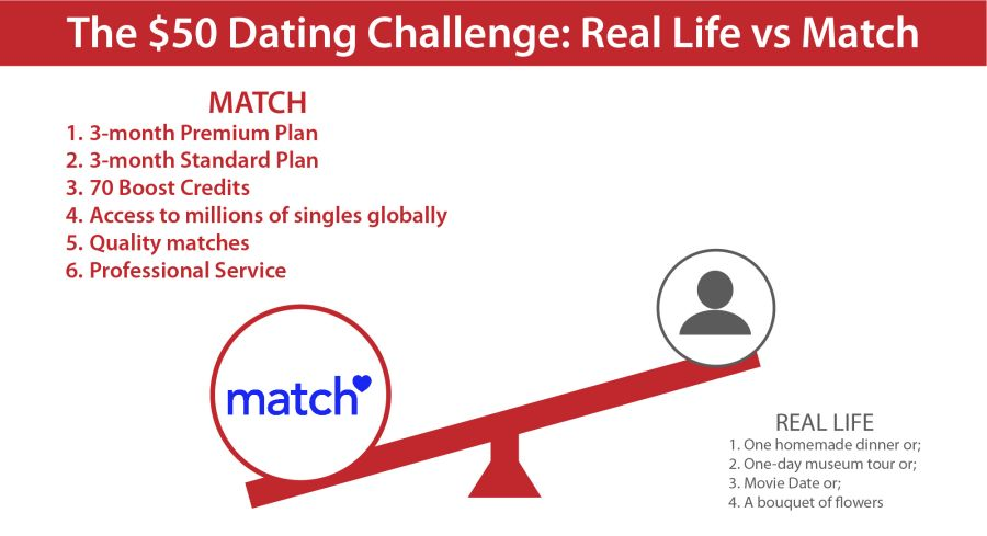 Match Graphic